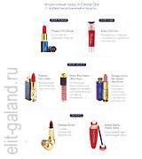 4 вида помад от Ch.Dior с эффектом увлажнения и защиты: Dior Rouge, Dior Kiss, Dior Addict, Doirific